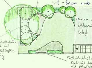 edel-Planung-Plan